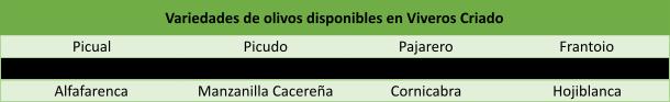 Variedades de olivo, variedades de olivos, variedades de olivos en España